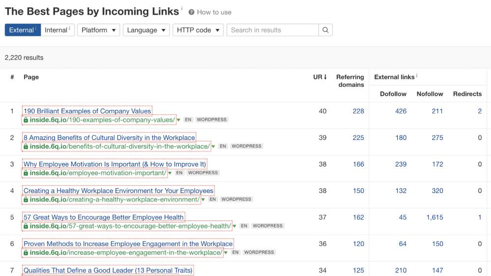 Ahrefs report showing best pages by links