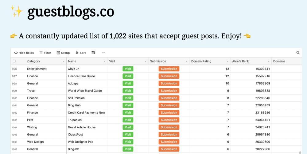 Guestblogs.co the guest blogging list